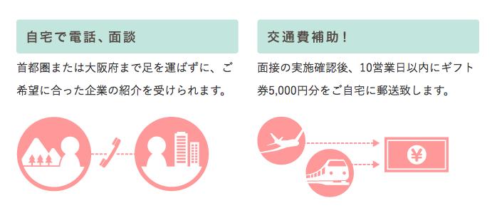 保育ひろばの地方から首都圏への交通費が貰える「ちほいく」